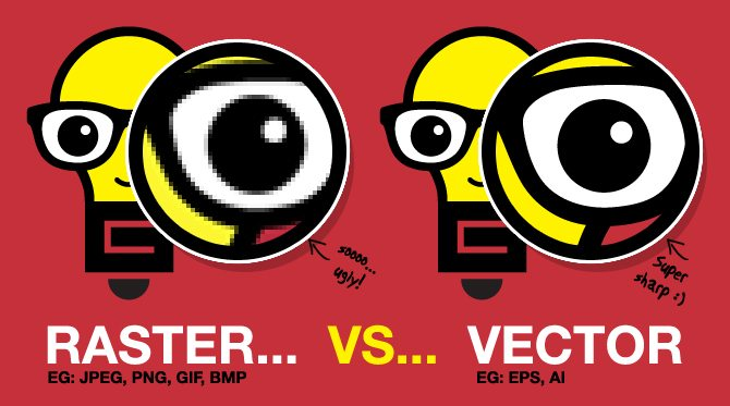 ARTWORK EDUCATION Raster vs Vector Pro Towels