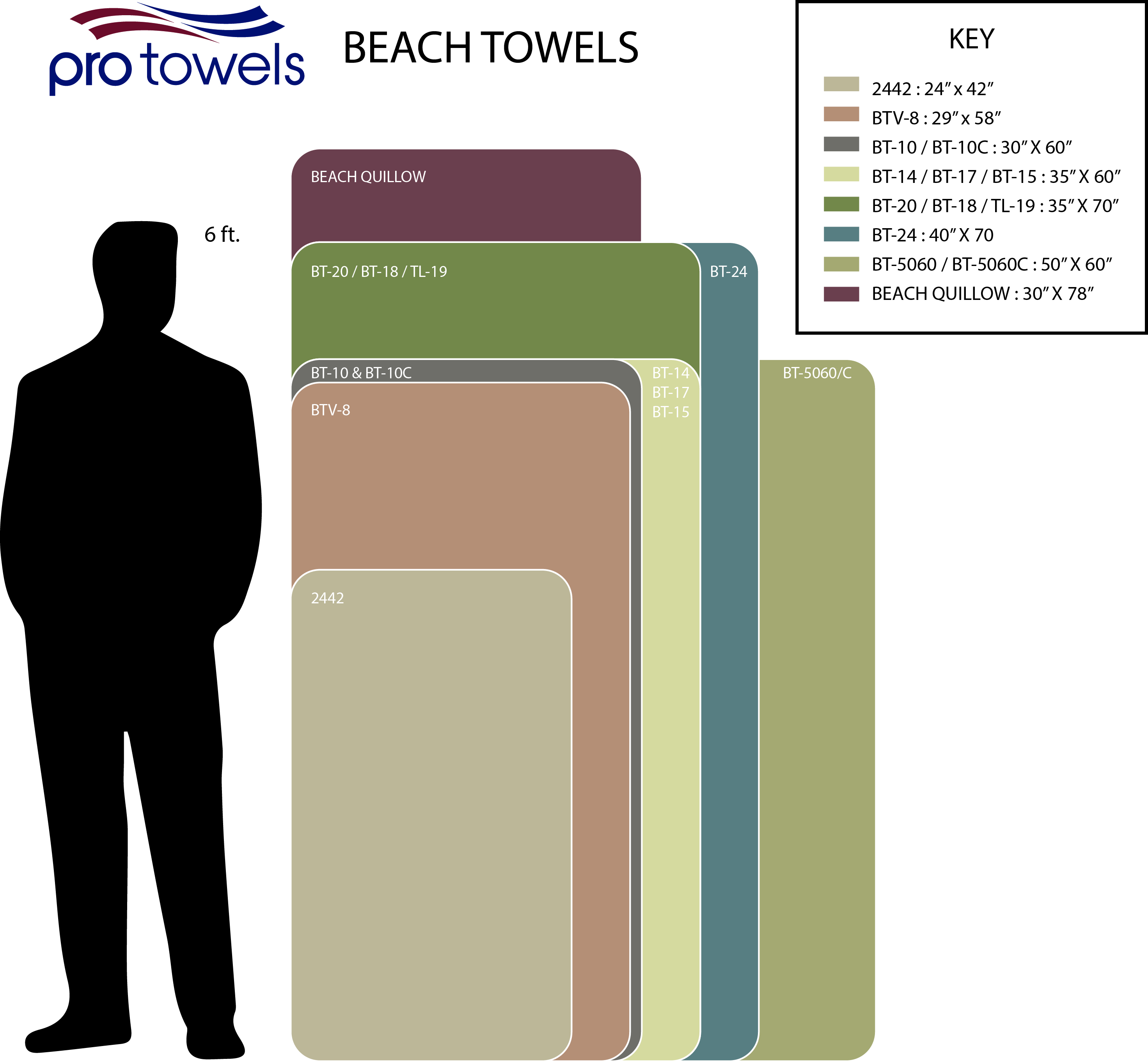 Standard Towel Sizes. Looking to buy cotton towels? See our #1 recommendation HERE. Bath Towel: 27″ x 52″ This is the all-purpose, everyday out-of-the-shower (or bath) must-have for every home.