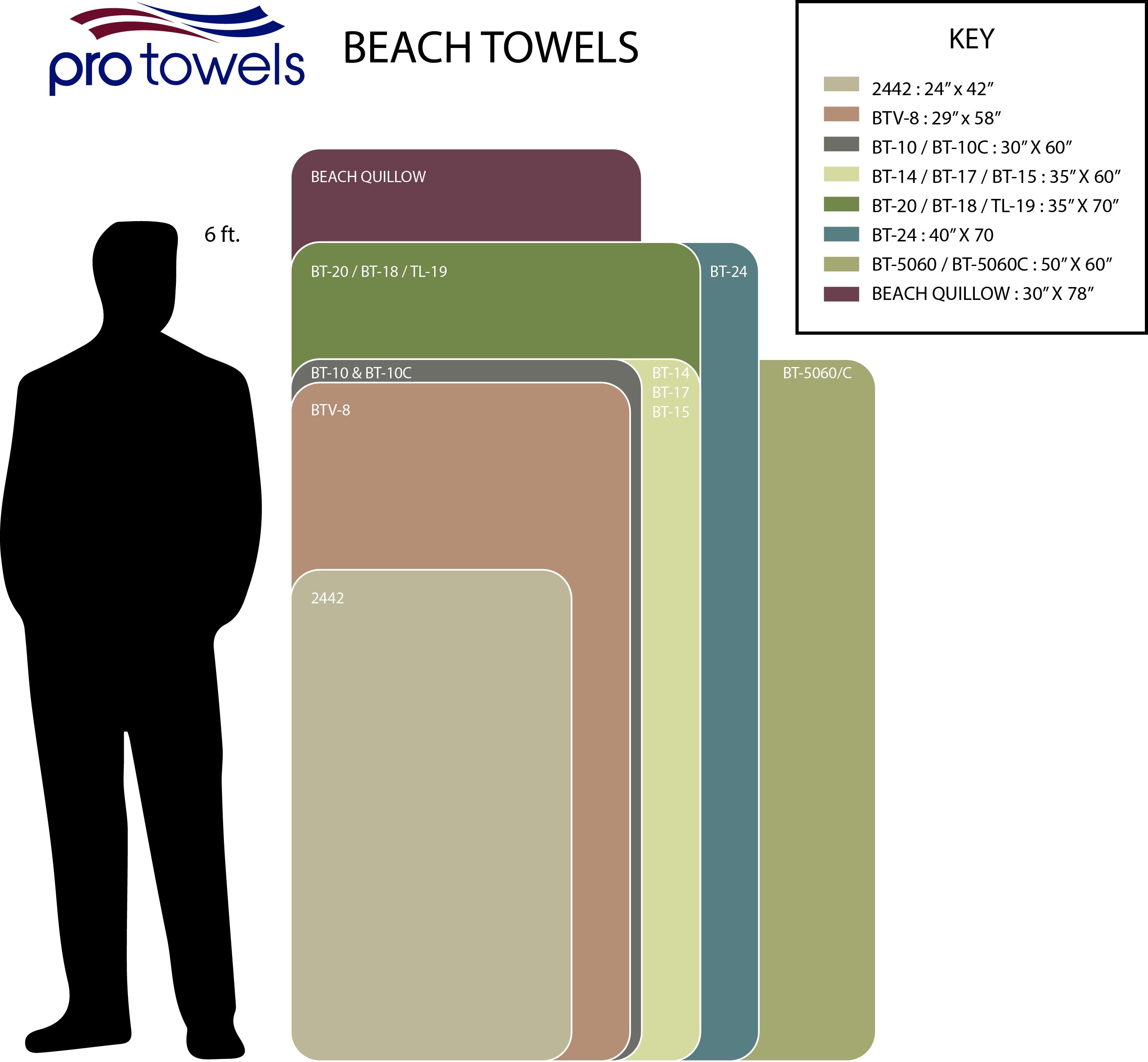 Beach Towel Size Chart