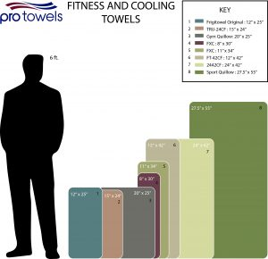 Fitness Towel size chart
