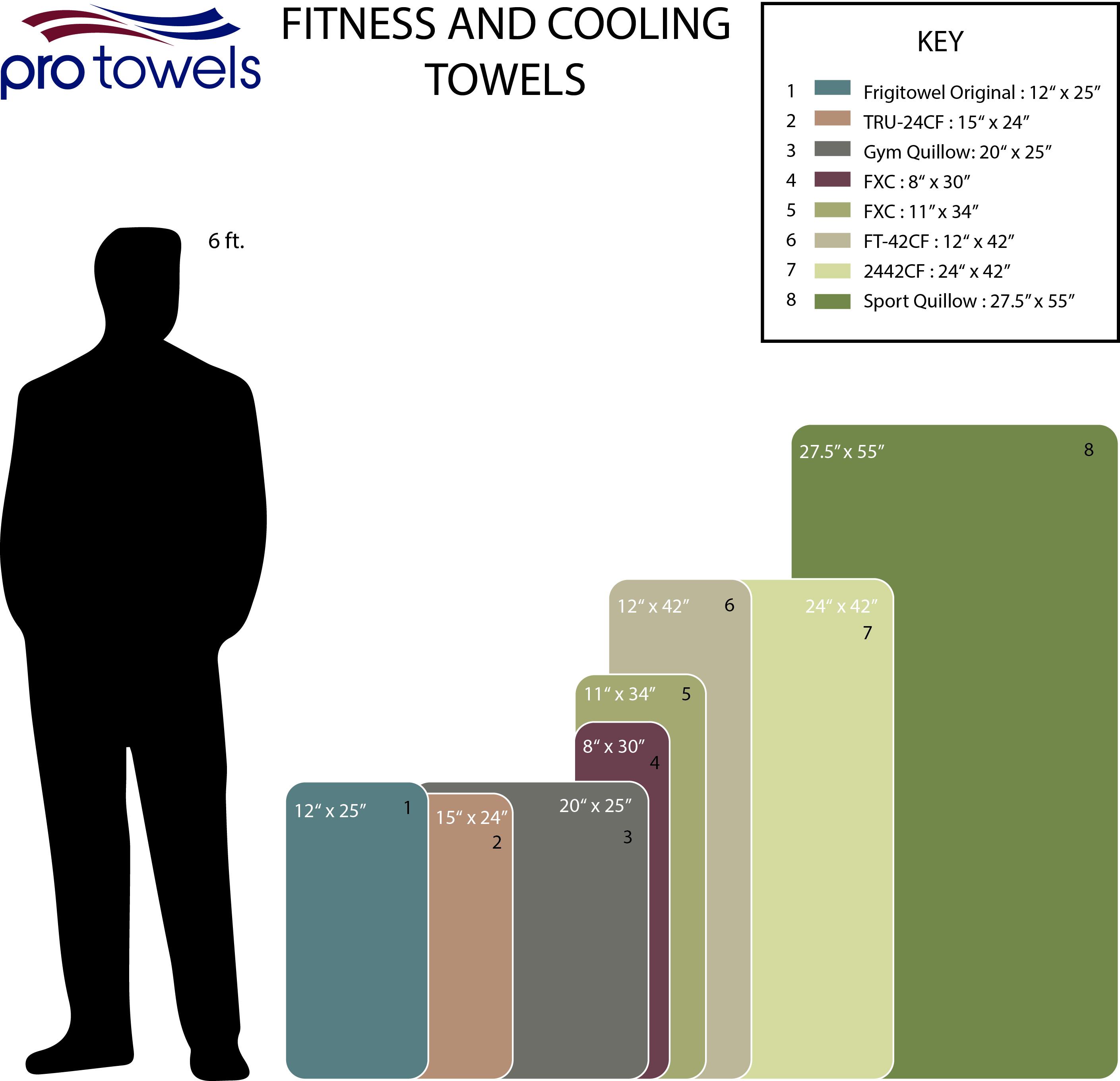 Jtsub Size Comparison Chart 011217 Final Blanket Towel Fitness